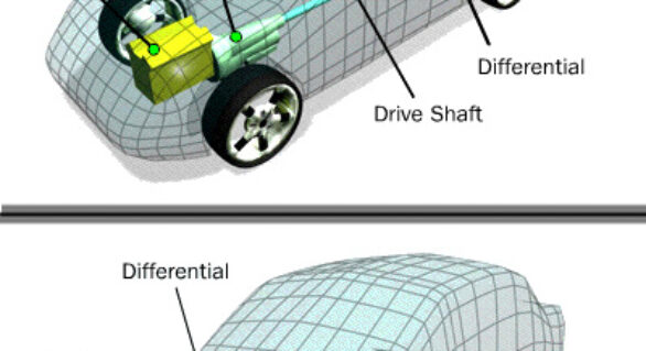 Front Wheel Drive or Back Wheel Drive