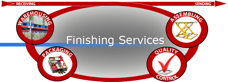 hand-finishing-services